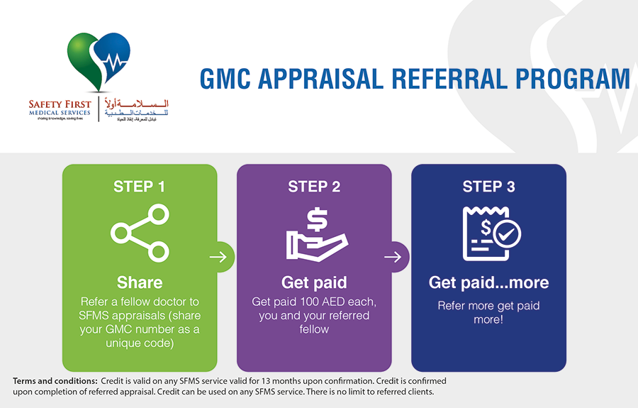 GMC Appraisal Referral Program - Safety First Medical Services